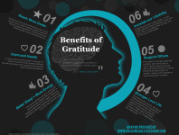 Benefits_of_Gratitude-940x734